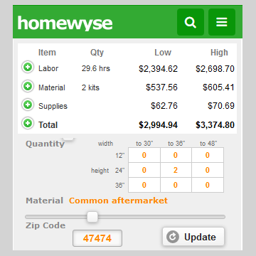 Cost To Insulate Attic 2020 Cost Calculator Customizable